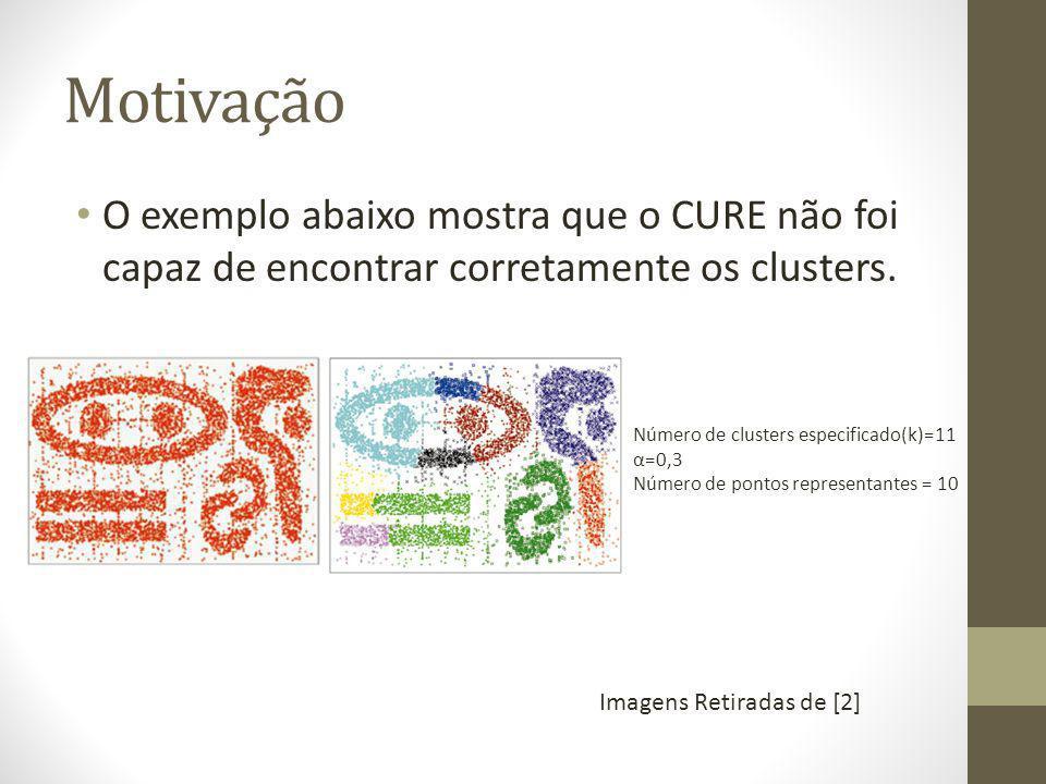 Motivação O exemplo abaixo mostra que o CURE não foi capaz de encontrar corretamente os clusters. Número de clusters especificado(k)=11.