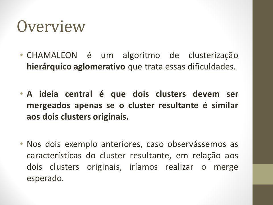 Overview CHAMALEON é um algoritmo de clusterização hierárquico aglomerativo que trata essas dificuldades.