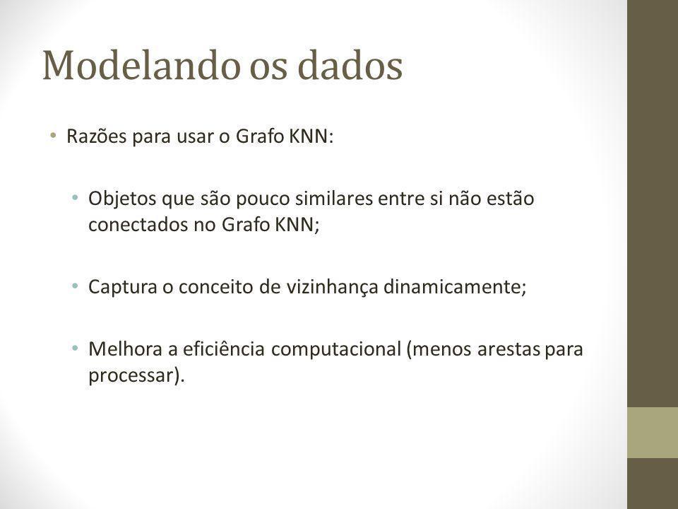 Modelando os dados Razões para usar o Grafo KNN: