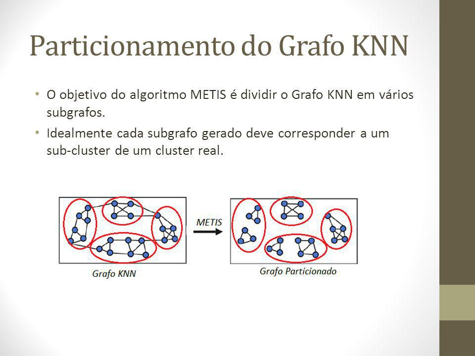 Particionamento do Grafo KNN