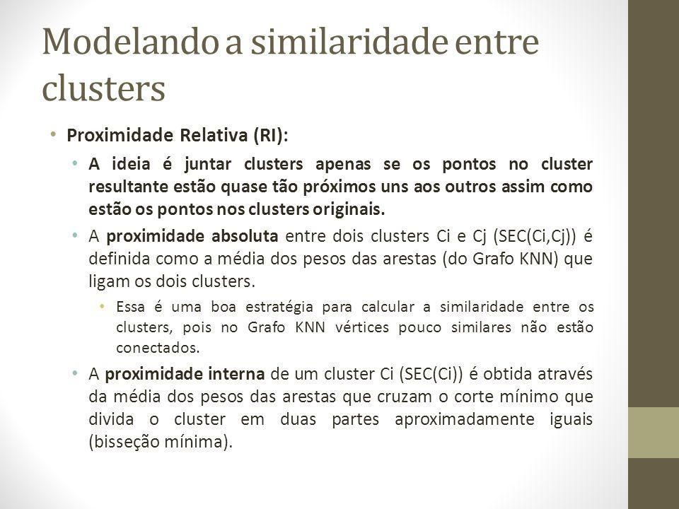 Modelando a similaridade entre clusters