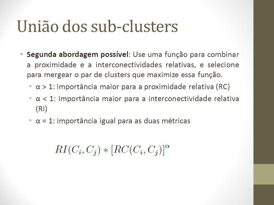União dos sub-clusters