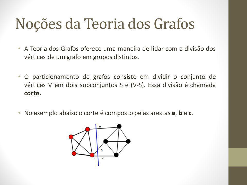 Noções da Teoria dos Grafos