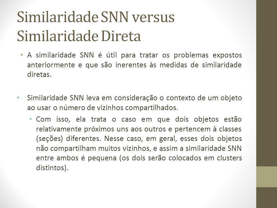 Similaridade SNN versus Similaridade Direta