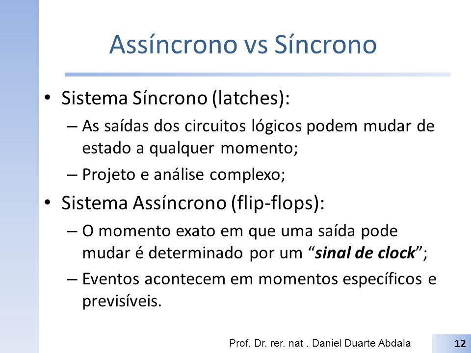 Assíncrono vs Síncrono