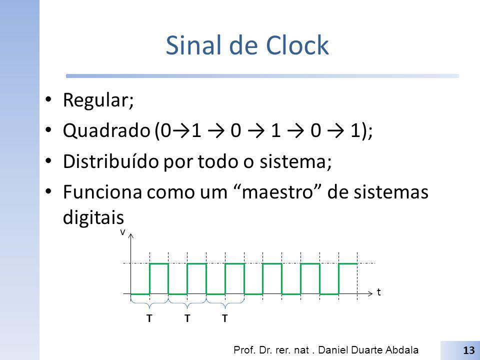 Sinal de Clock Regular; Quadrado (0→1 → 0 → 1 → 0 → 1);