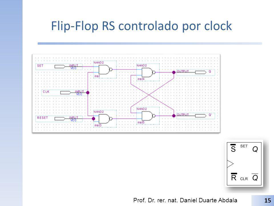 Flip-Flop RS controlado por clock