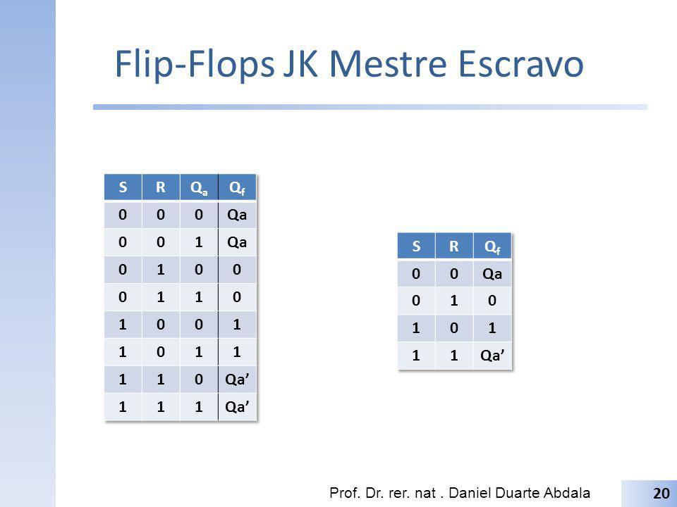 Flip-Flops JK Mestre Escravo