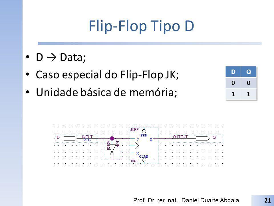 Flip-Flop Tipo D D → Data; Caso especial do Flip-Flop JK;