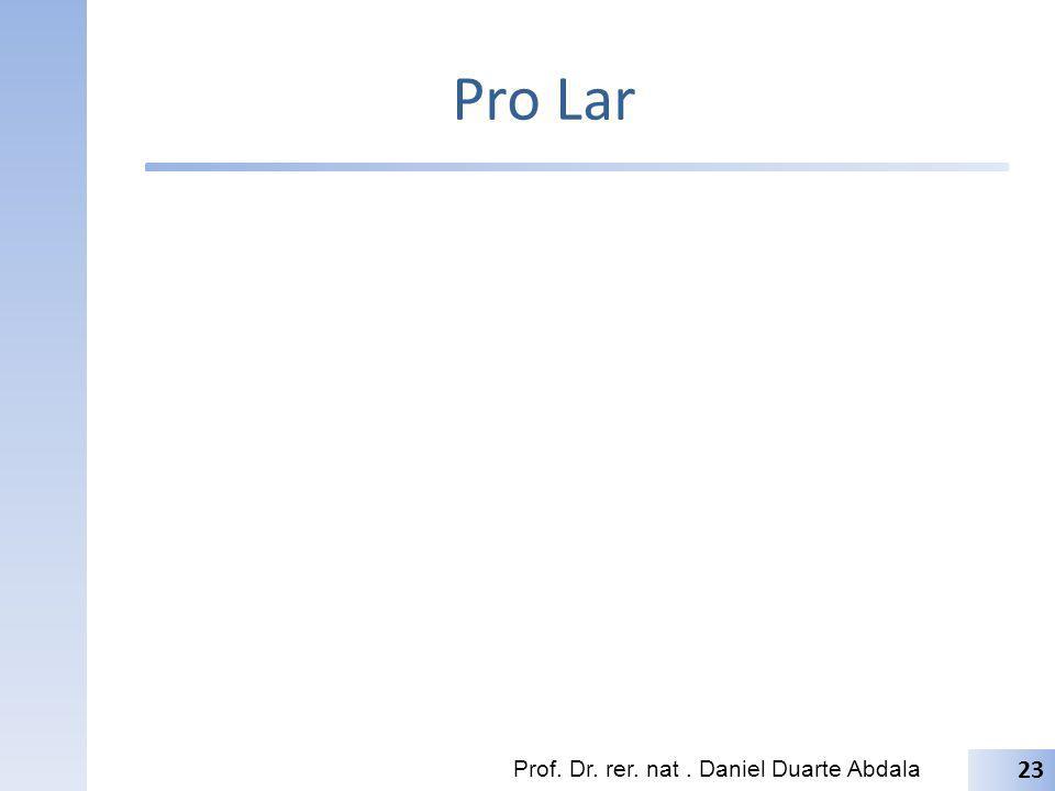 Pro Lar Prof. Dr. rer. nat . Daniel Duarte Abdala