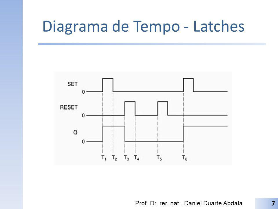 Diagrama de Tempo - Latches