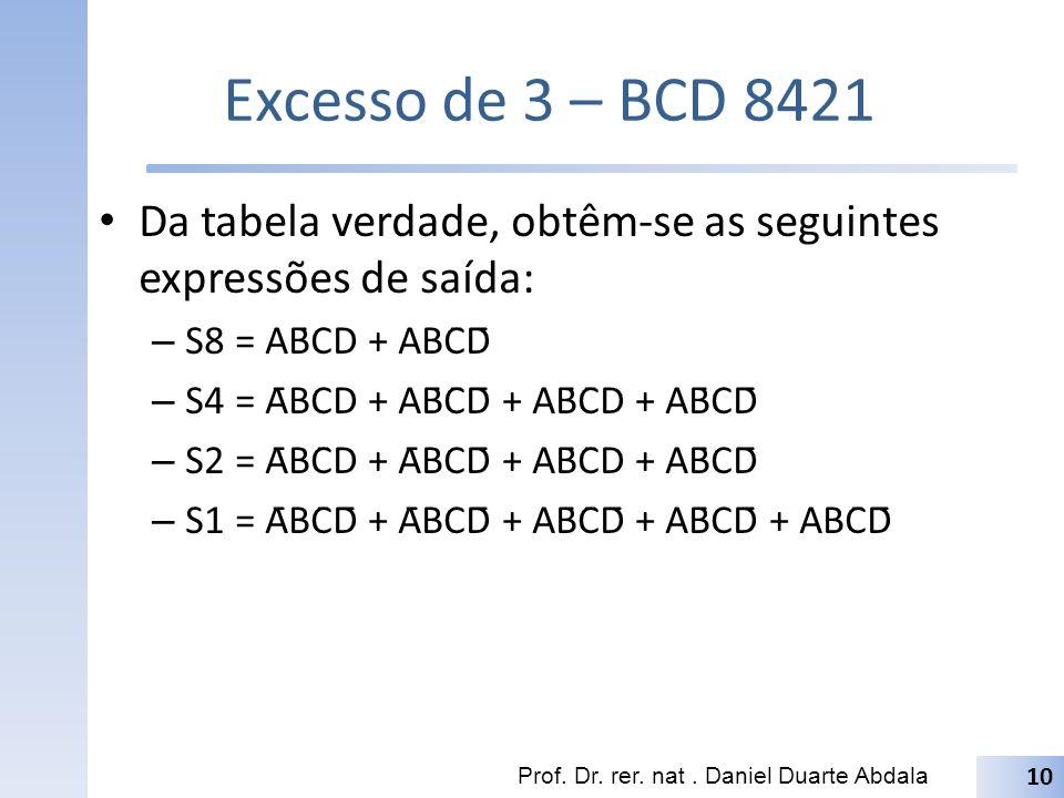 Excesso de 3 – BCD 8421 Da tabela verdade, obtêm-se as seguintes expressões de saída: S8 = AB̄CD + ABC̄D̄