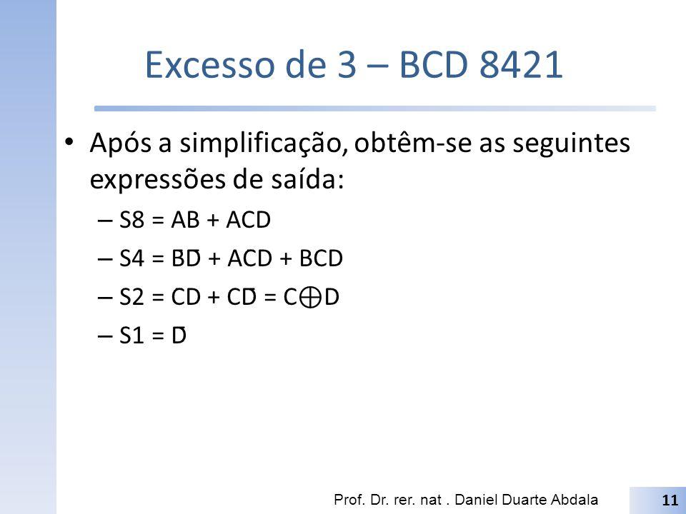 Excesso de 3 – BCD 8421 Após a simplificação, obtêm-se as seguintes expressões de saída: S8 = AB + ACD.