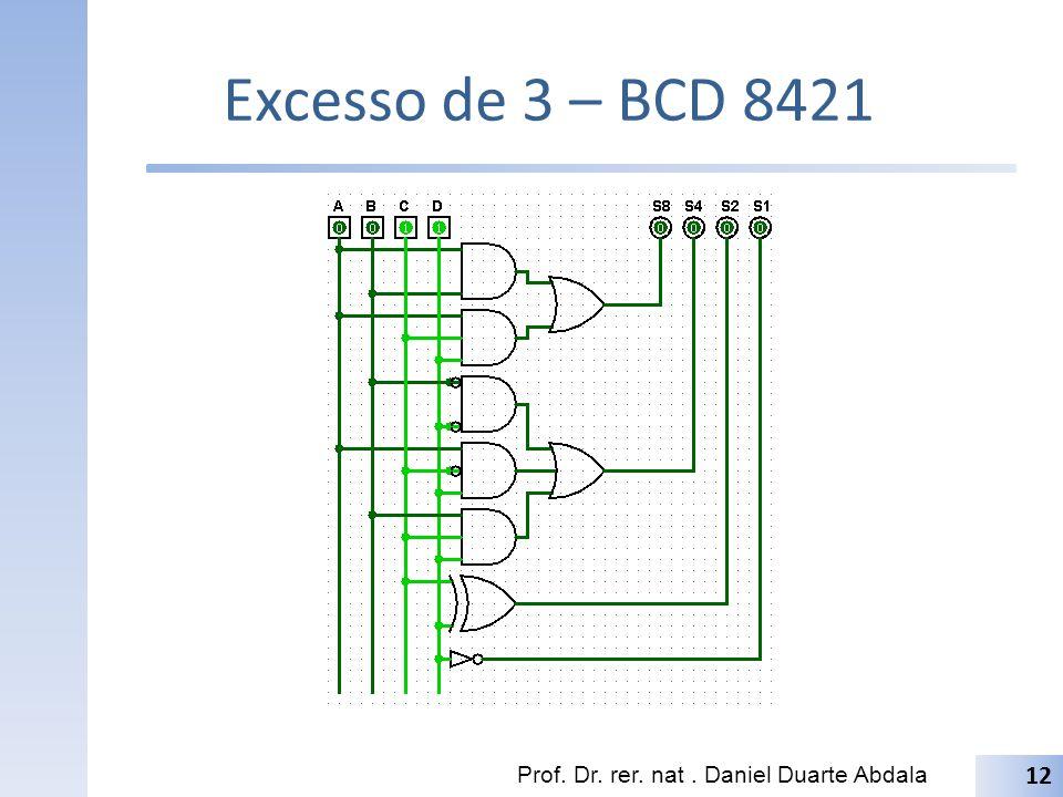 Excesso de 3 – BCD 8421 Prof. Dr. rer. nat . Daniel Duarte Abdala