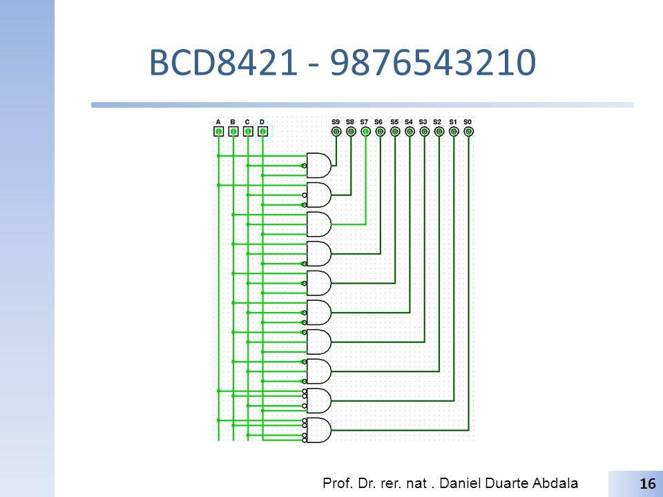 BCD8421 - 9876543210 Prof. Dr. rer. nat . Daniel Duarte Abdala