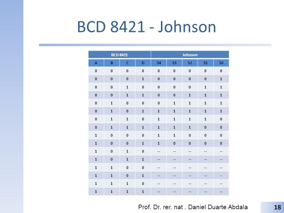 BCD 8421 - Johnson Prof. Dr. rer. nat . Daniel Duarte Abdala BCD 8421