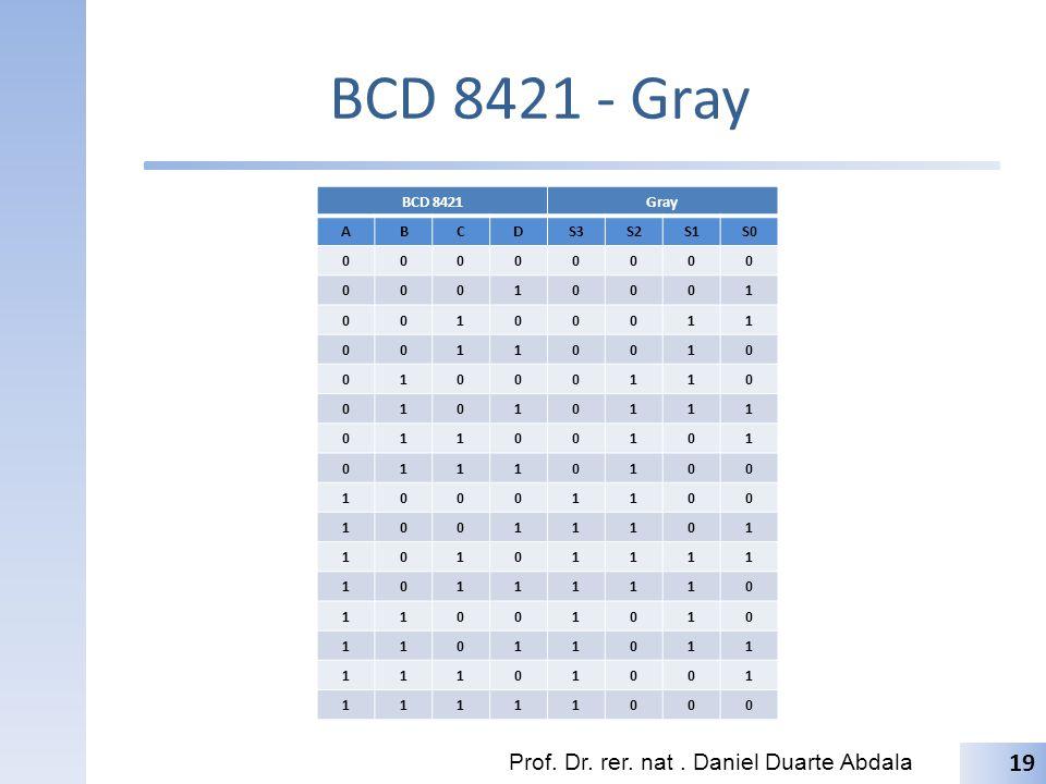 BCD 8421 - Gray Prof. Dr. rer. nat . Daniel Duarte Abdala BCD 8421