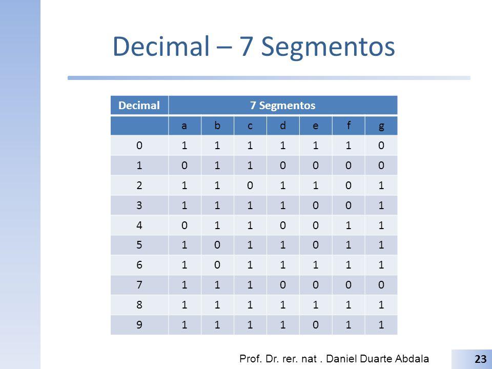 Decimal – 7 Segmentos Decimal 7 Segmentos a b c d e f g 1 2 3 4 5 6 7