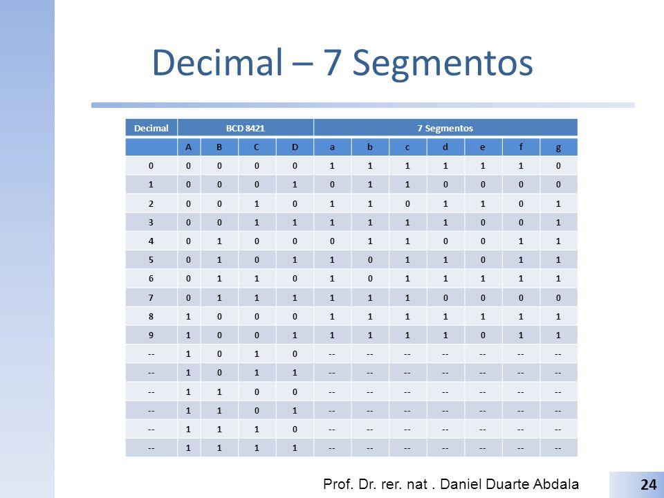 Decimal – 7 Segmentos Prof. Dr. rer. nat . Daniel Duarte Abdala