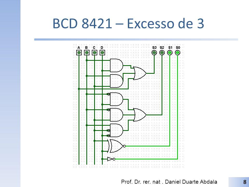 BCD 8421 – Excesso de 3 Prof. Dr. rer. nat . Daniel Duarte Abdala