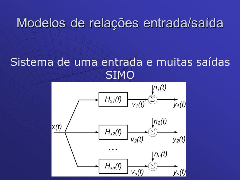 Modelos de relações entrada/saída