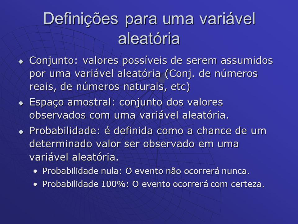 Definições para uma variável aleatória
