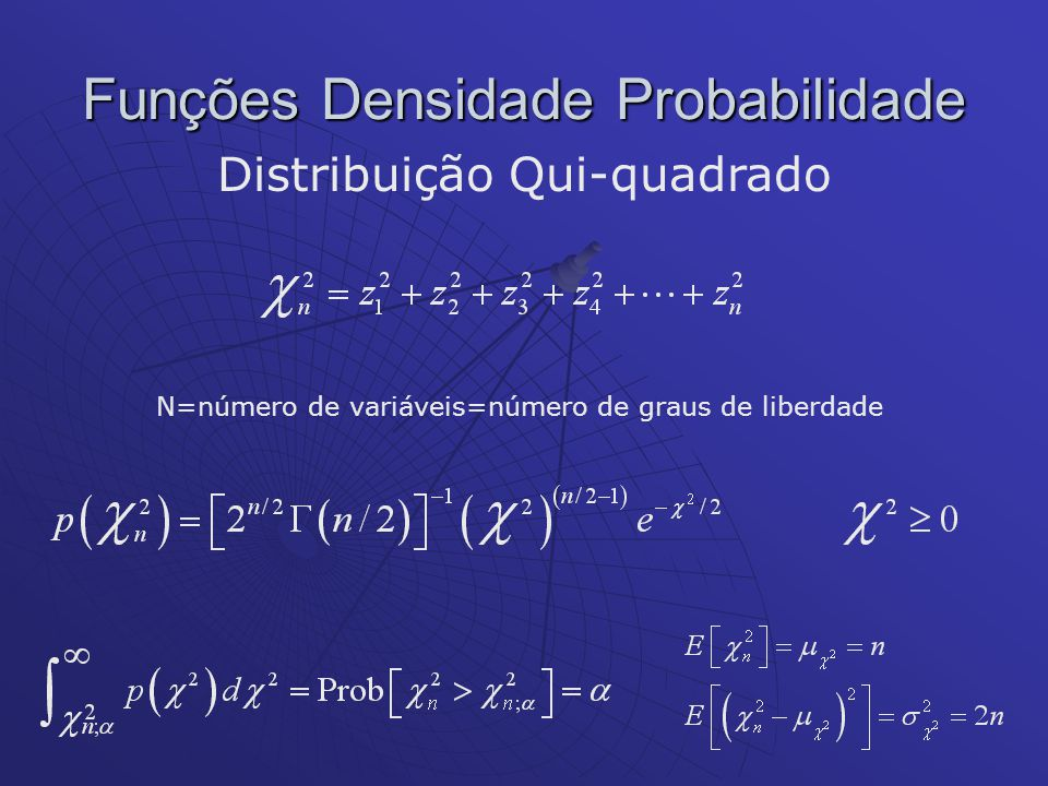 Funções Densidade Probabilidade