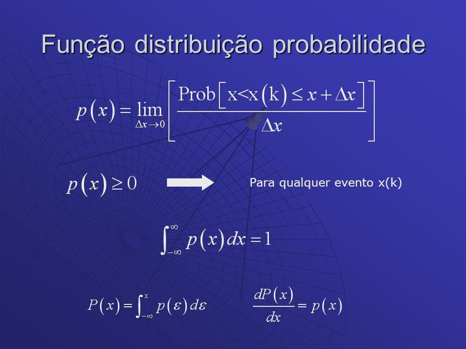 Função distribuição probabilidade
