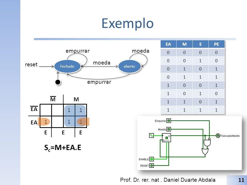 Exemplo Sc=M+EA.Ē reset empurrar moeda 1 EA Ē M E