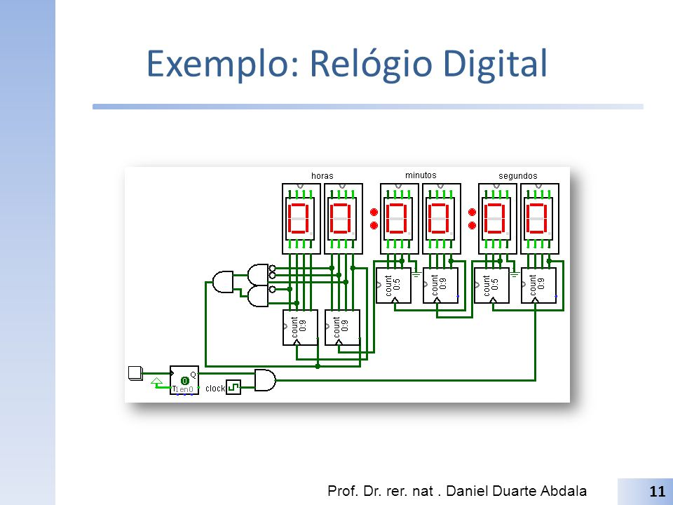 Exemplo: Relógio Digital