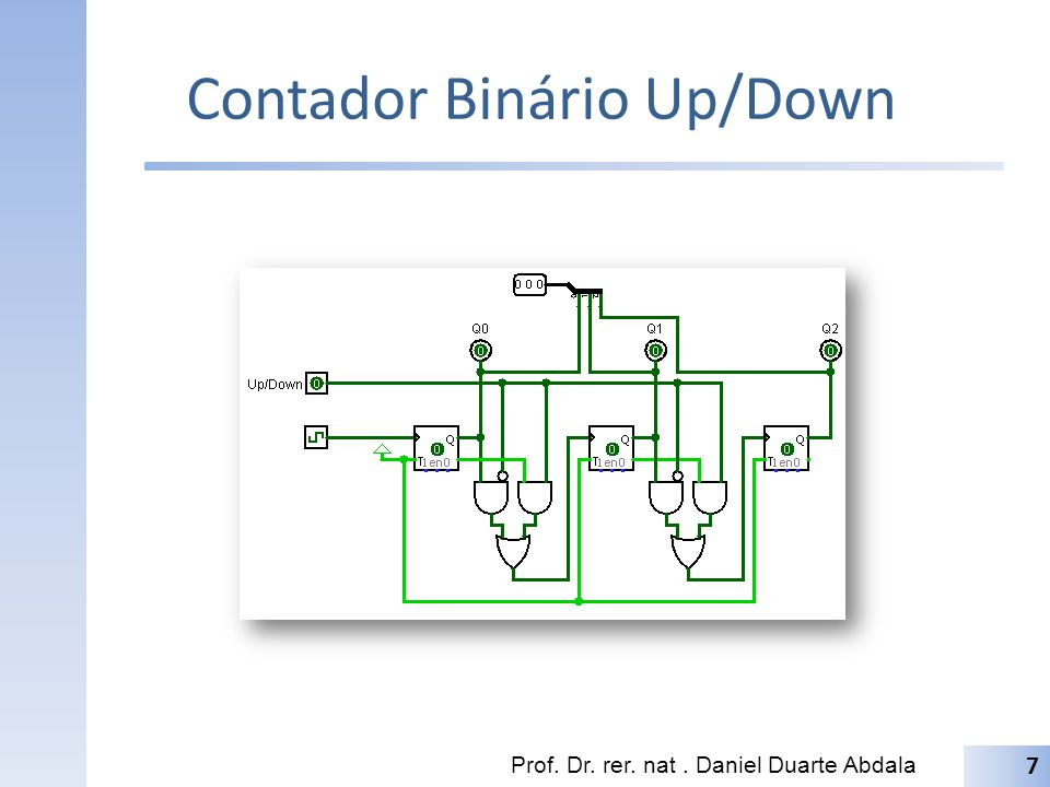 Contador Binário Up/Down
