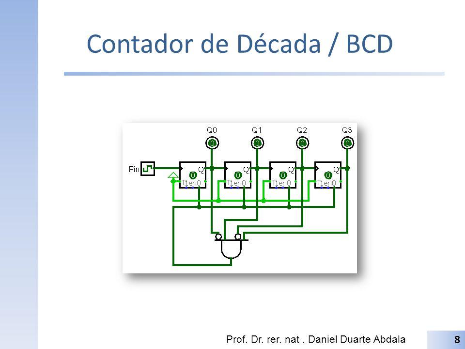 Contador de Década / BCD