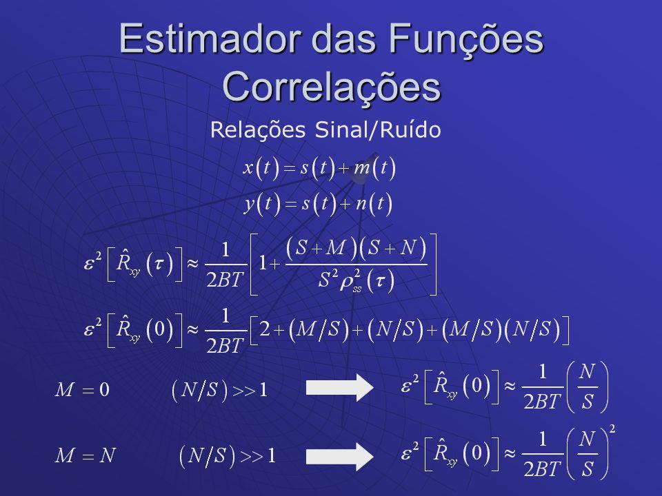 Estimador das Funções Correlações