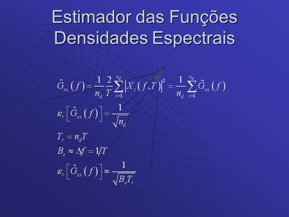 Estimador das Funções Densidades Espectrais