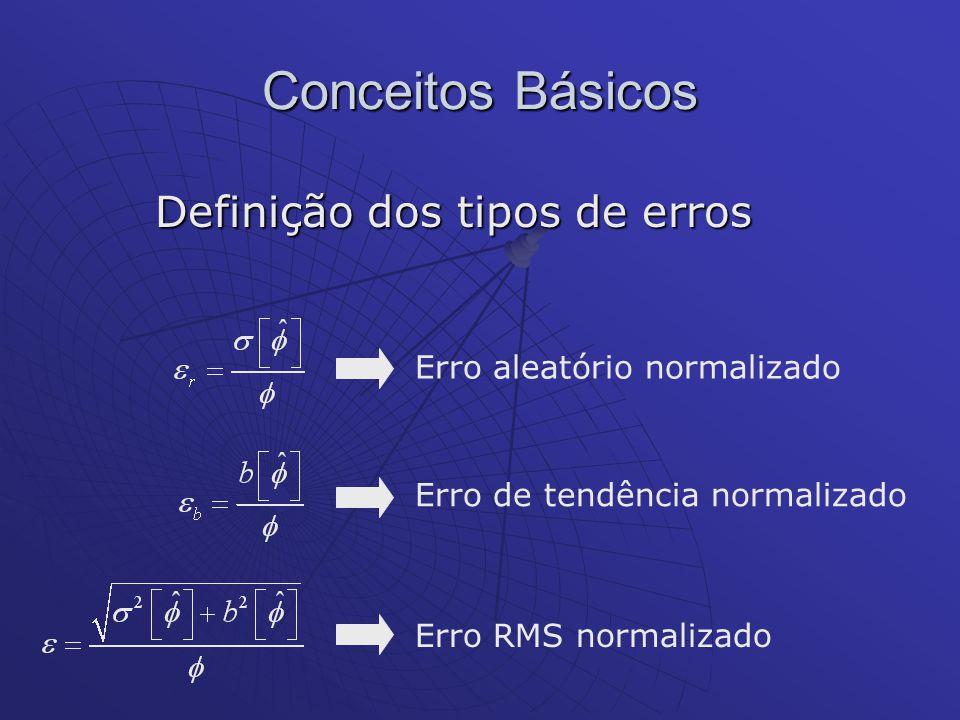 Definição dos tipos de erros