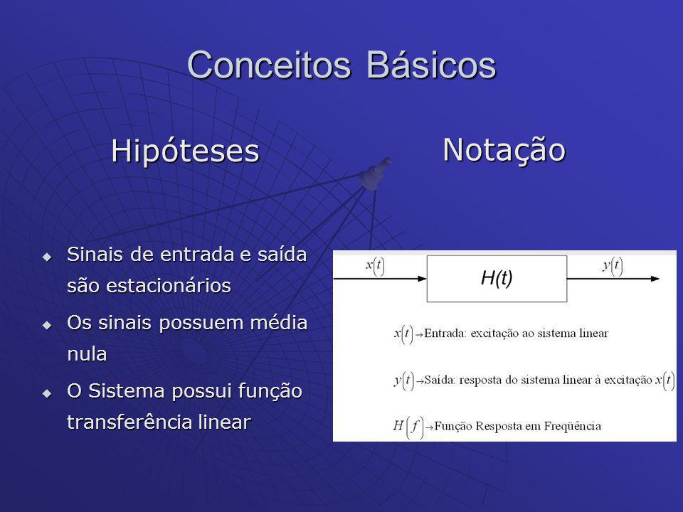Conceitos Básicos Hipóteses Notação