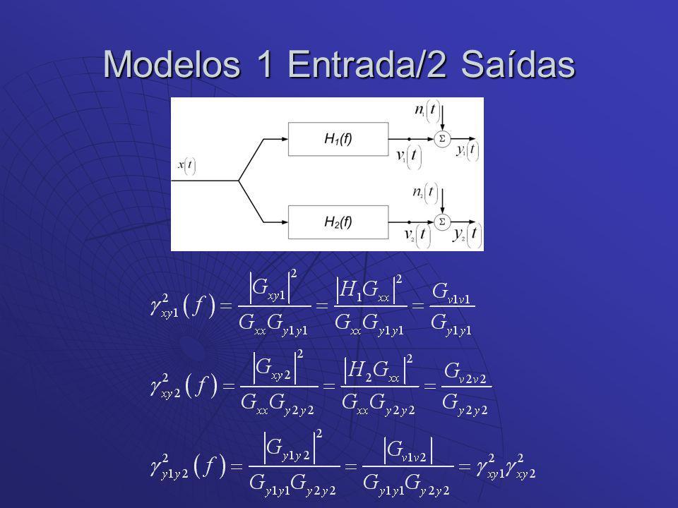 Modelos 1 Entrada/2 Saídas