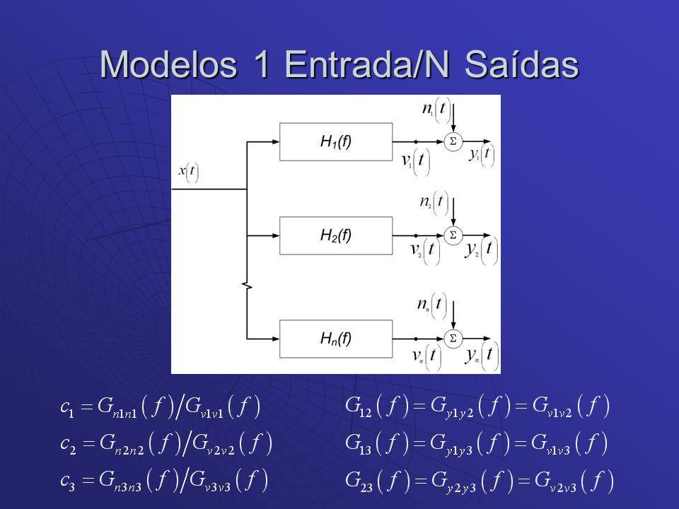 Modelos 1 Entrada/N Saídas