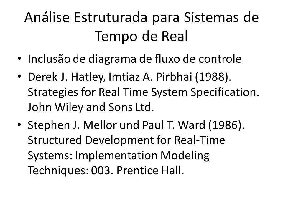 Análise Estruturada para Sistemas de Tempo de Real