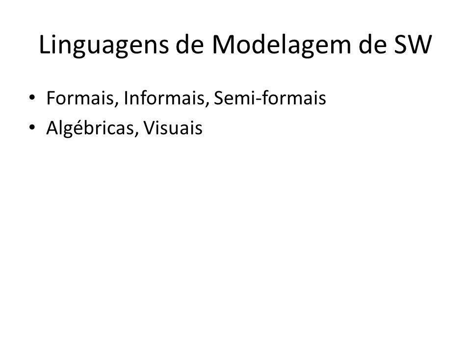 Linguagens de Modelagem de SW