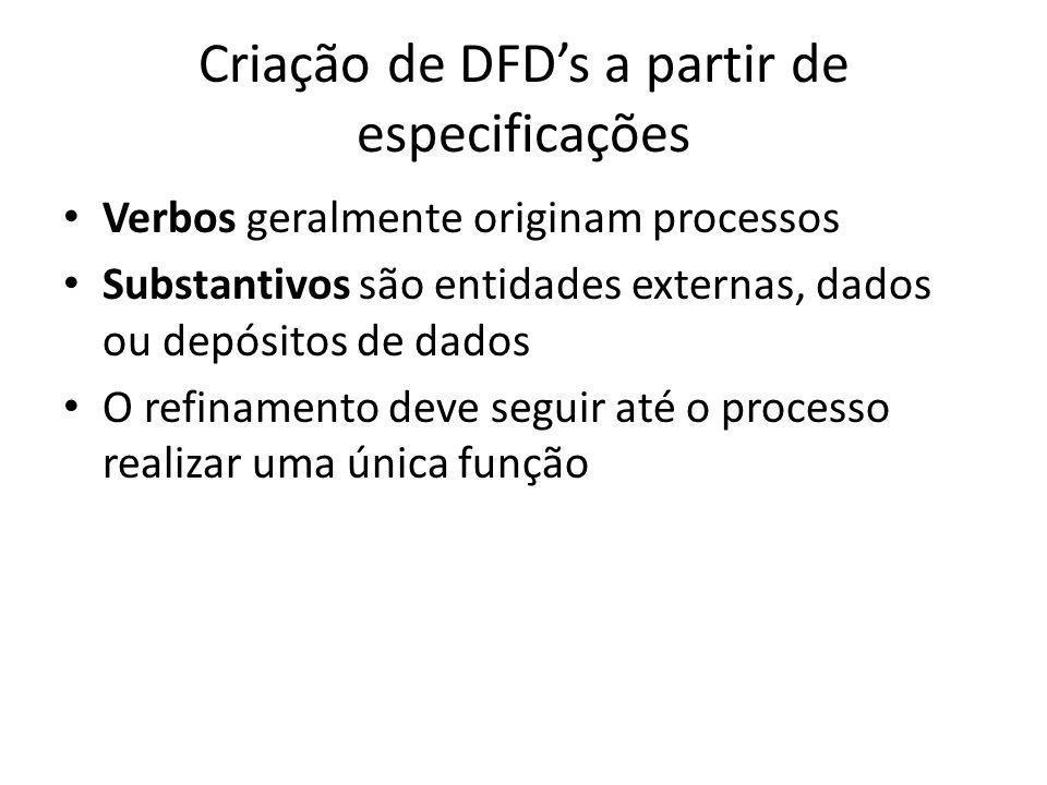 Criação de DFD's a partir de especificações