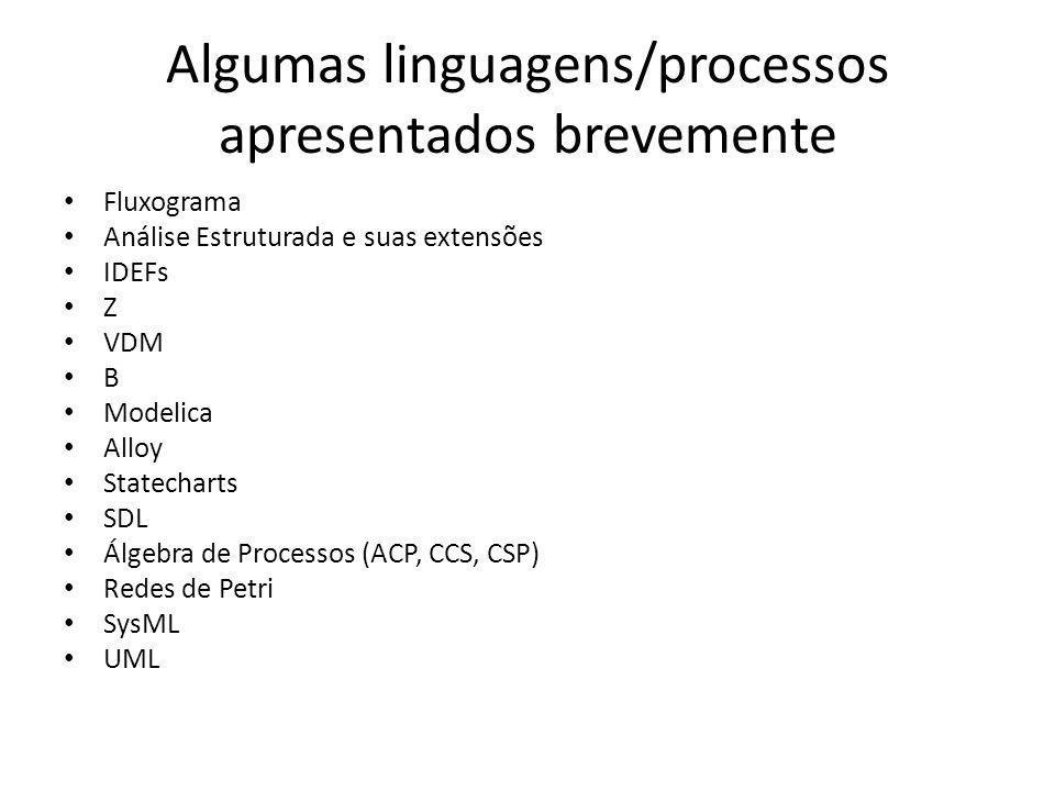Algumas linguagens/processos apresentados brevemente