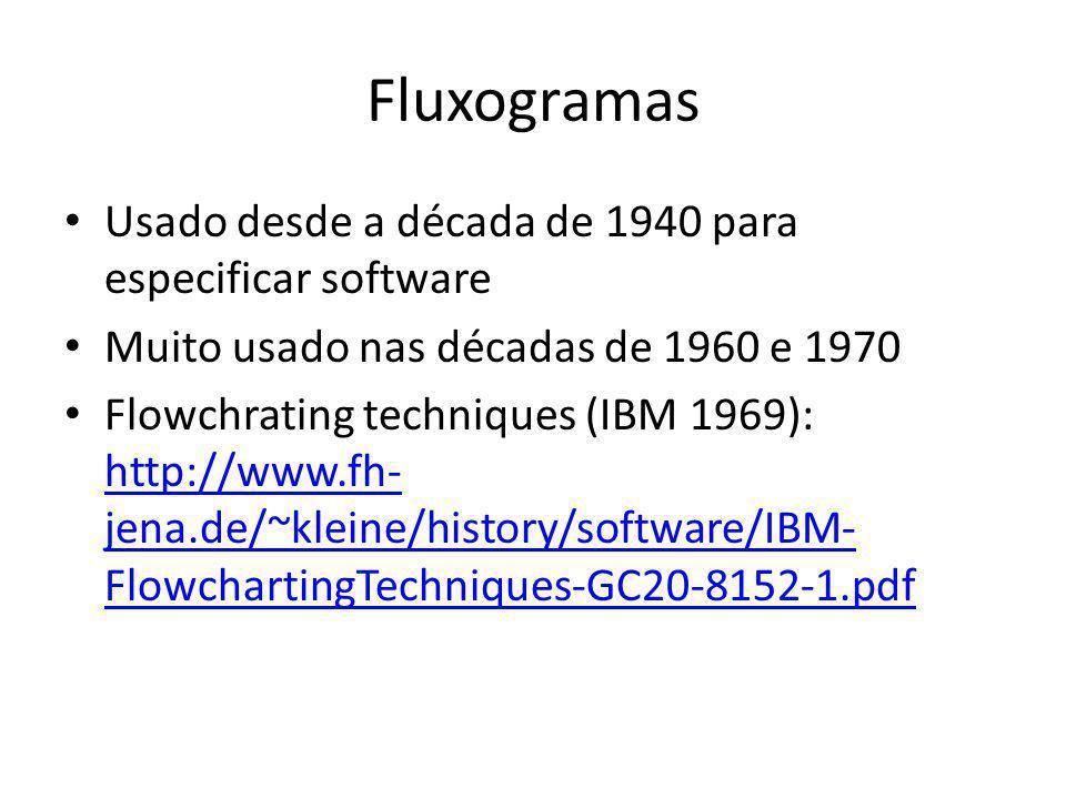 Fluxogramas Usado desde a década de 1940 para especificar software