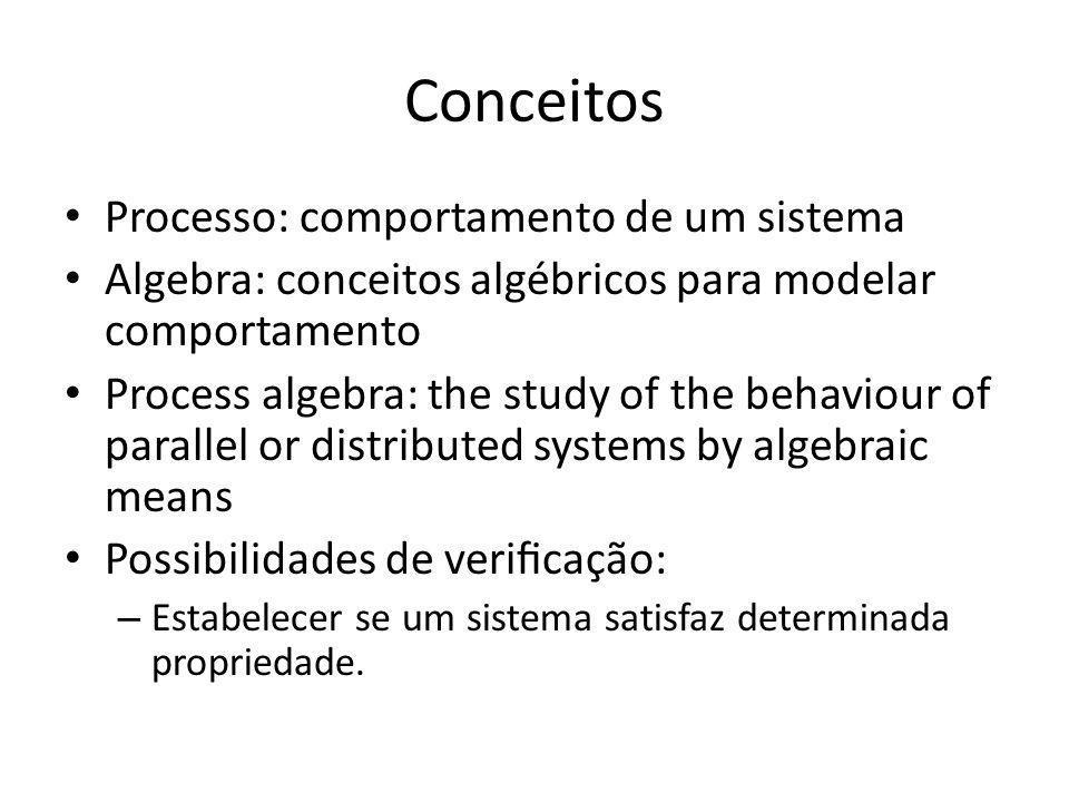 Conceitos Processo: comportamento de um sistema