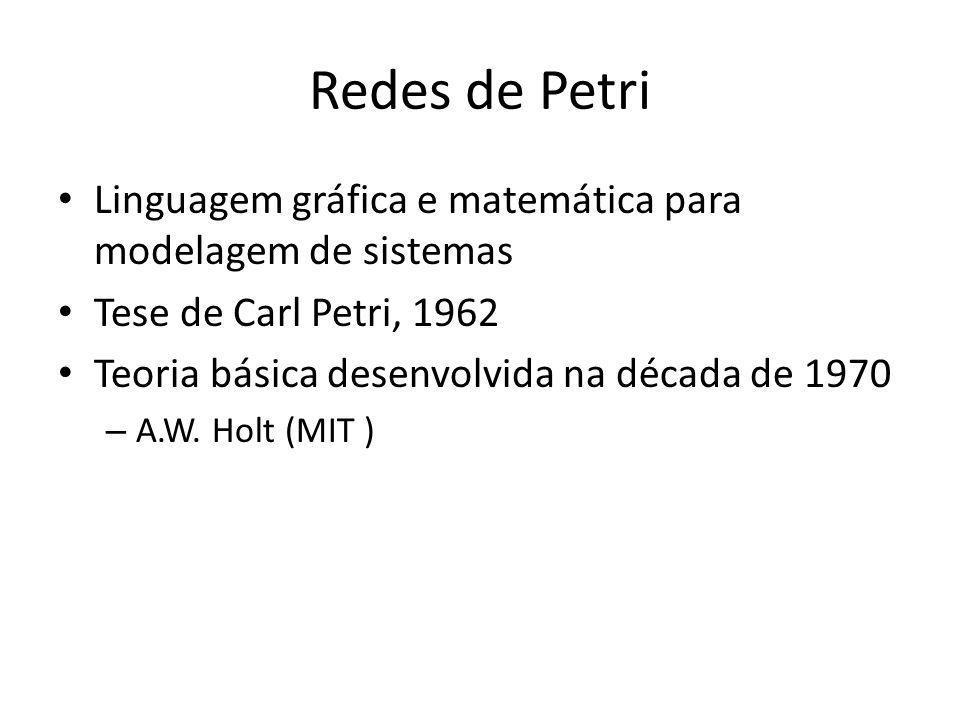 Redes de Petri Linguagem gráfica e matemática para modelagem de sistemas. Tese de Carl Petri, 1962.
