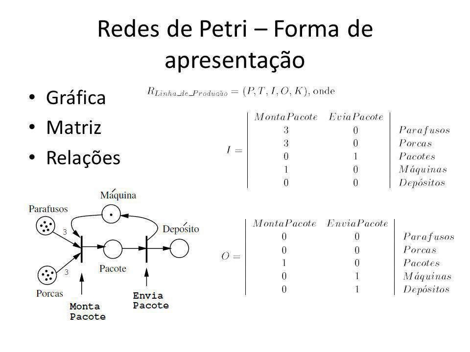 Redes de Petri – Forma de apresentação