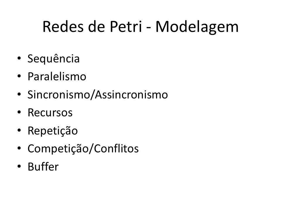 Redes de Petri - Modelagem