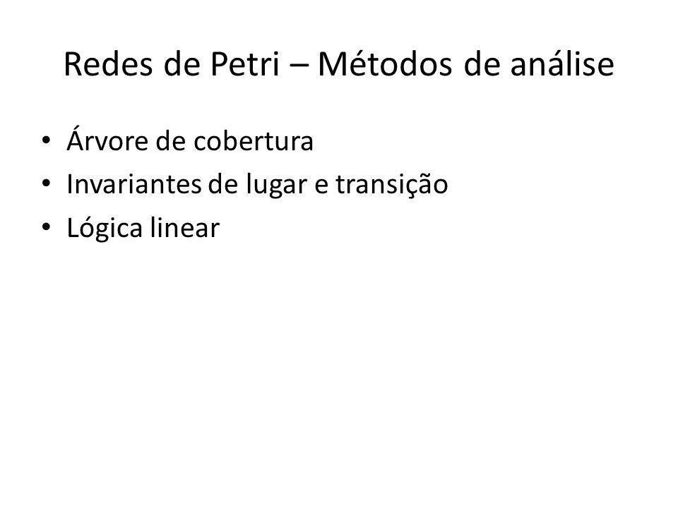 Redes de Petri – Métodos de análise
