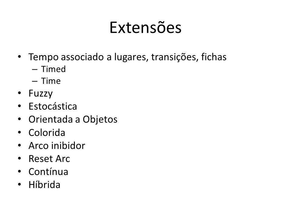 Extensões Tempo associado a lugares, transições, fichas Fuzzy