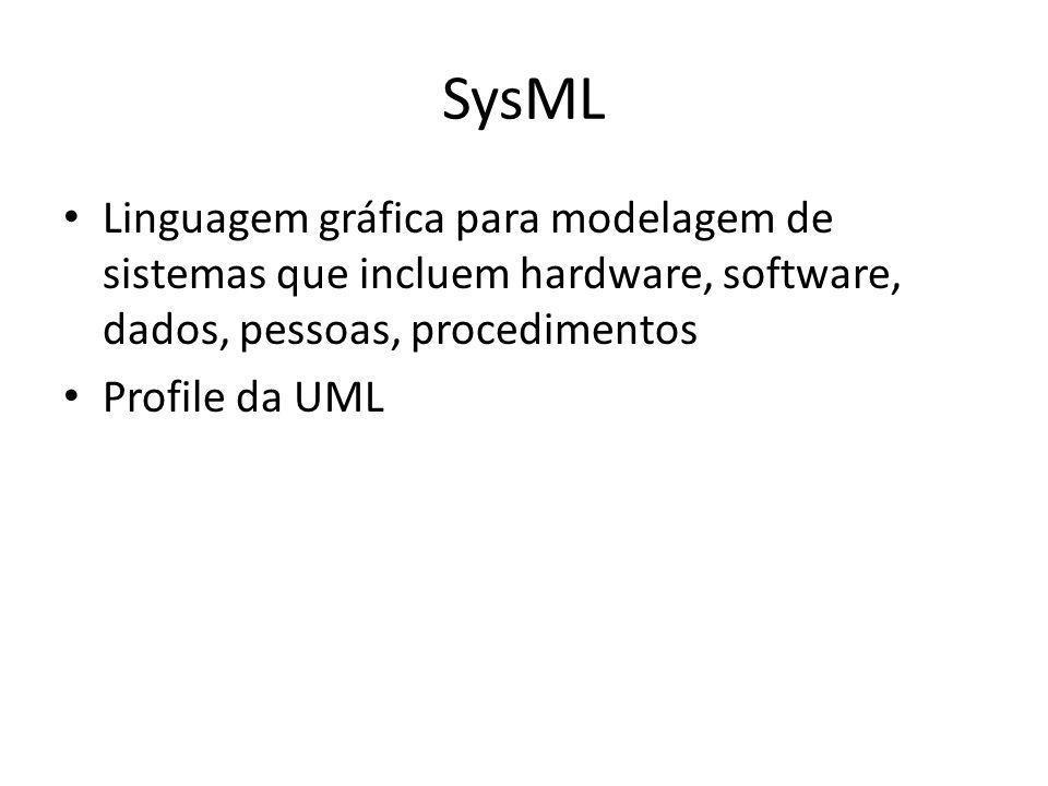SysML Linguagem gráfica para modelagem de sistemas que incluem hardware, software, dados, pessoas, procedimentos.